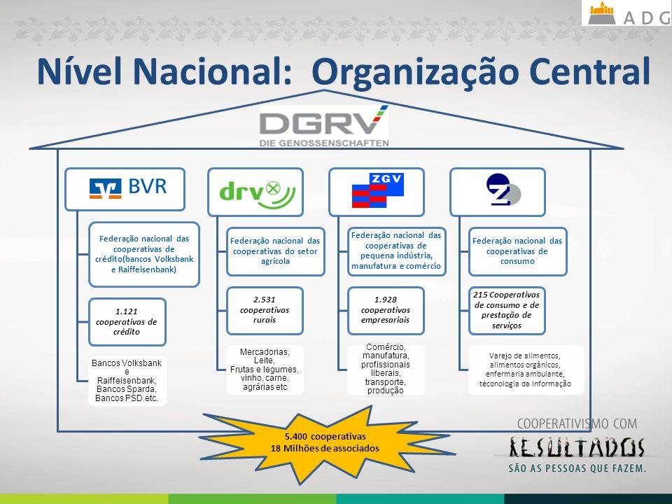 Nível Nacional: Organização Central
