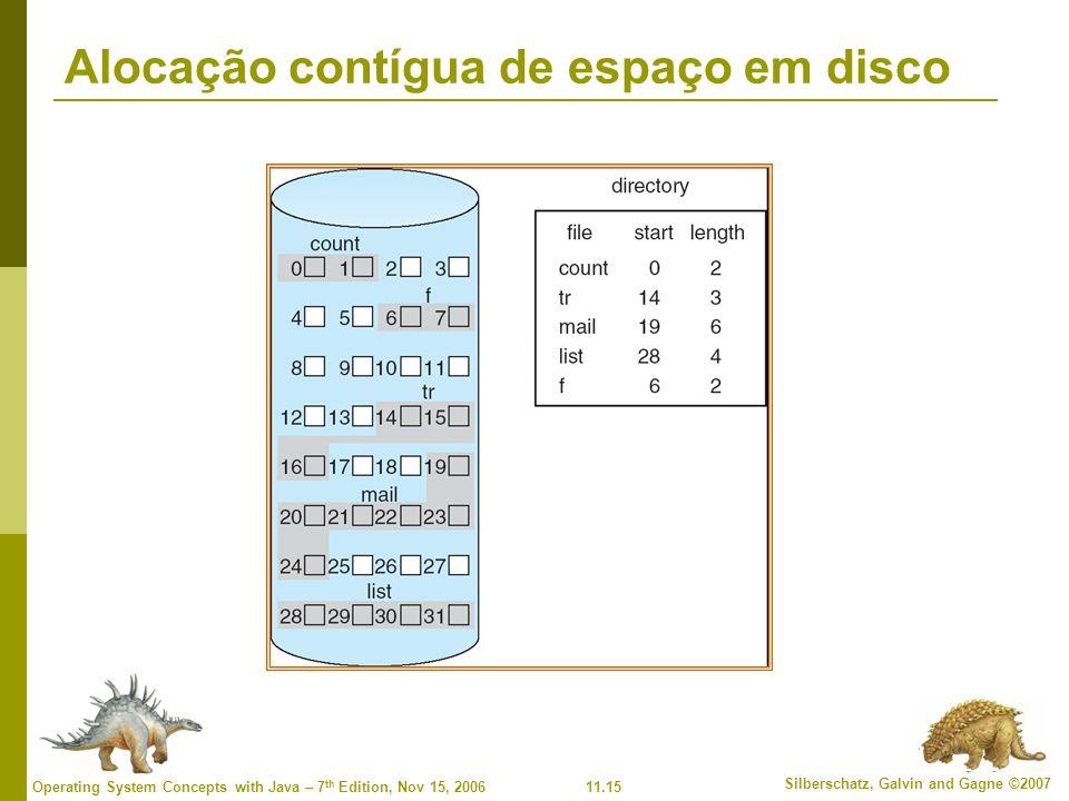 Alocação contígua de espaço em disco