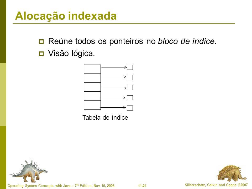 Alocação indexada Reúne todos os ponteiros no bloco de índice.