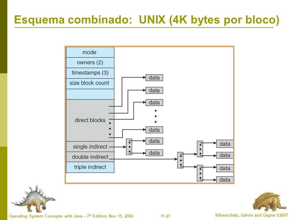 Esquema combinado: UNIX (4K bytes por bloco)