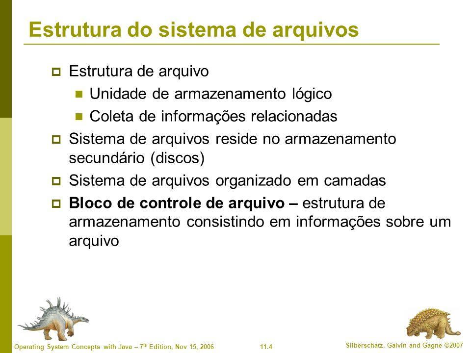 Estrutura do sistema de arquivos