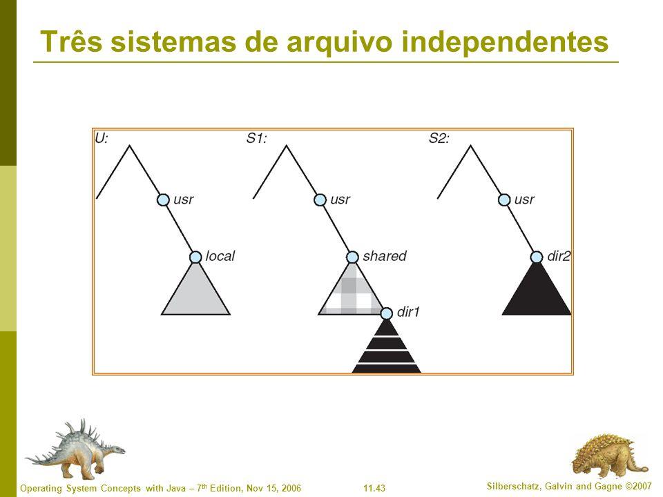 Três sistemas de arquivo independentes