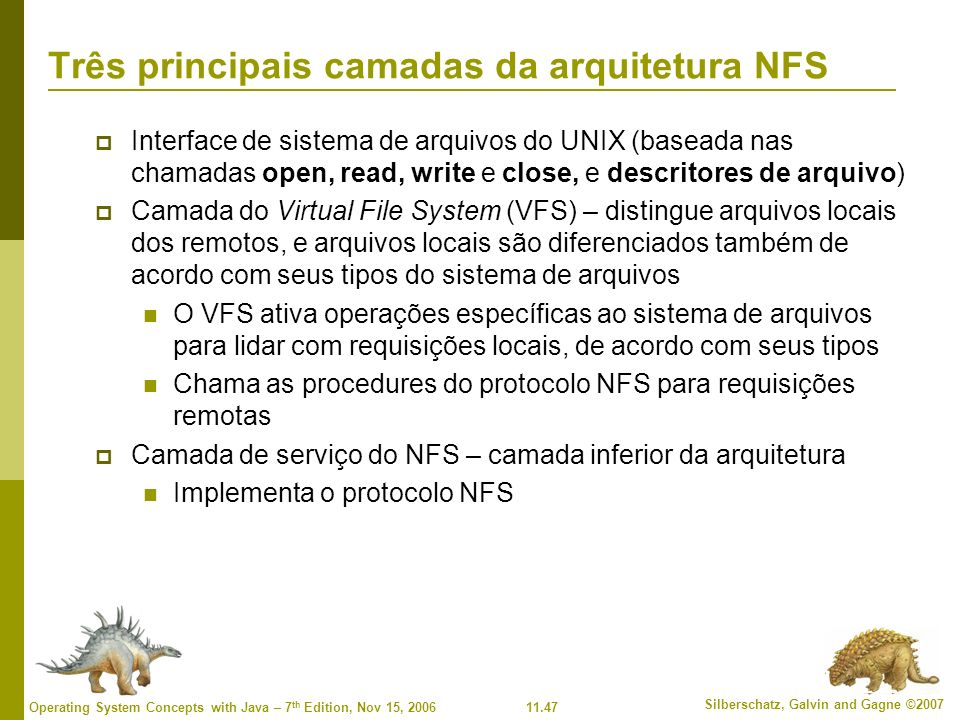 Três principais camadas da arquitetura NFS