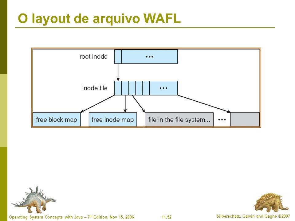 O layout de arquivo WAFL
