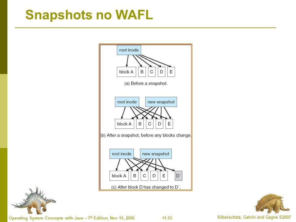 Snapshots no WAFL