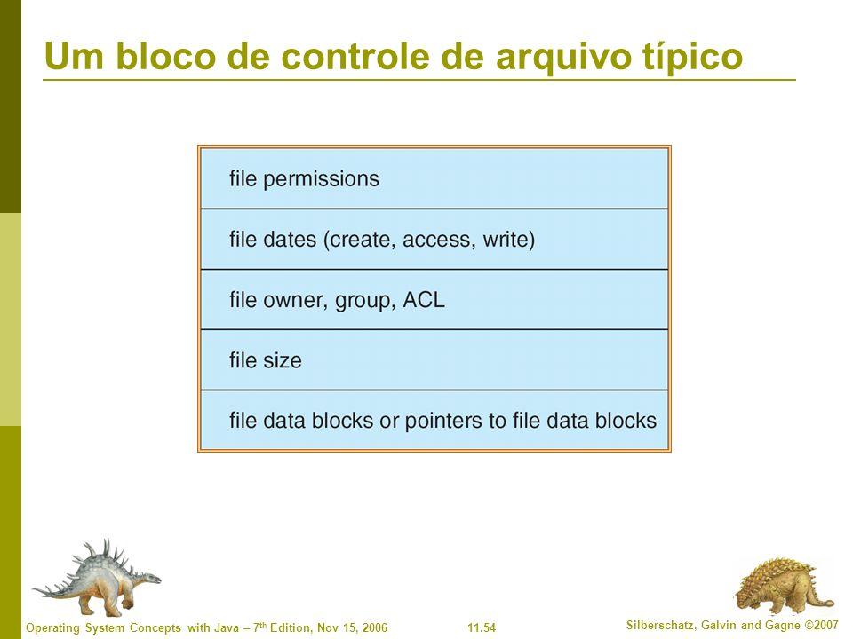 Um bloco de controle de arquivo típico