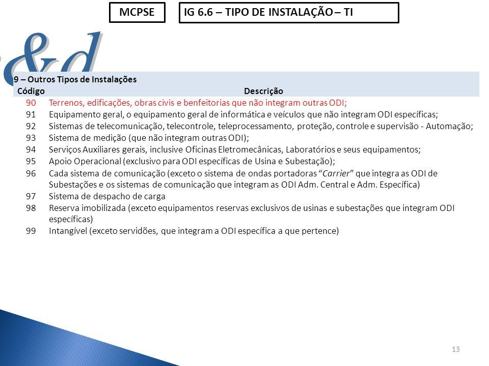 IG 6.6 – TIPO DE INSTALAÇÃO – TI