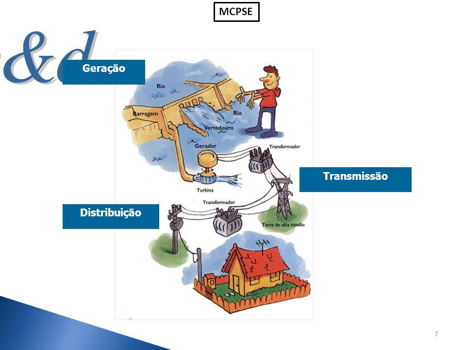 MCPSE Geração Distribuição Transmissão