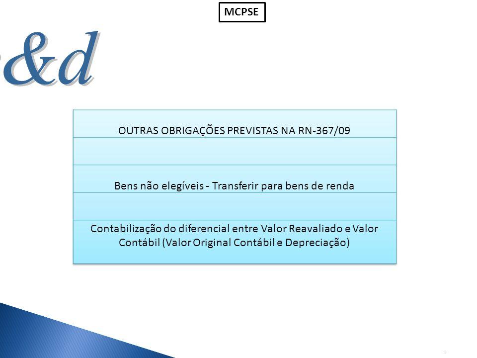 OUTRAS OBRIGAÇÕES PREVISTAS NA RN-367/09
