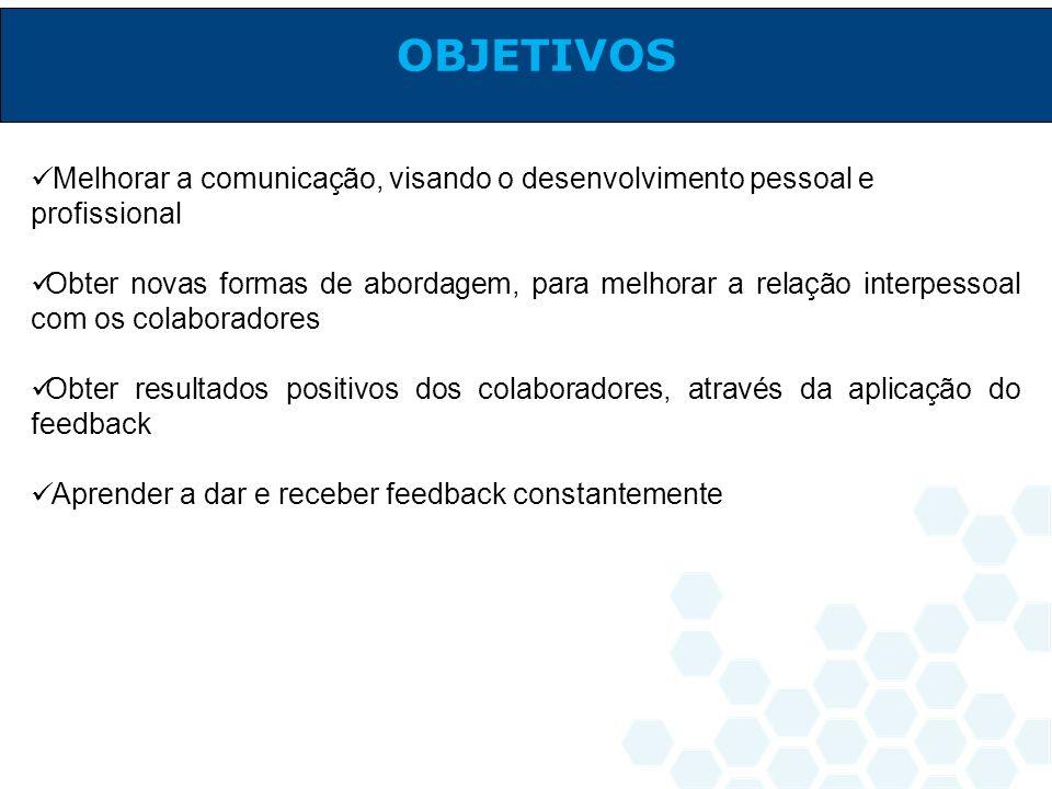 OBJETIVOS Melhorar a comunicação, visando o desenvolvimento pessoal e profissional.