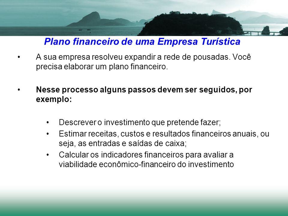 Plano financeiro de uma Empresa Turística