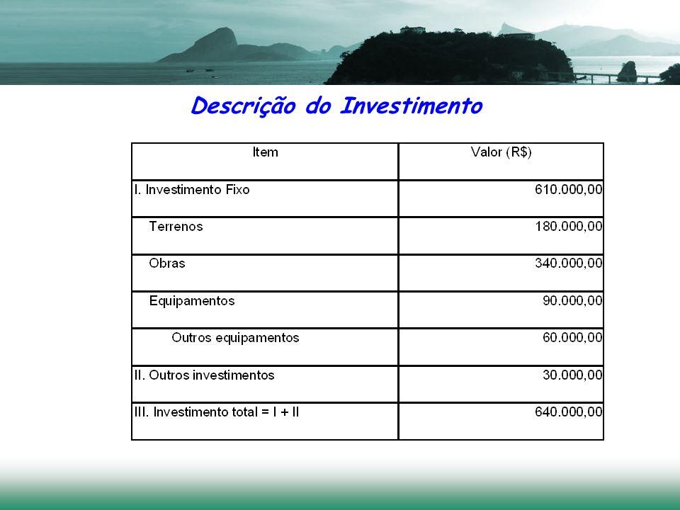 Descrição do Investimento