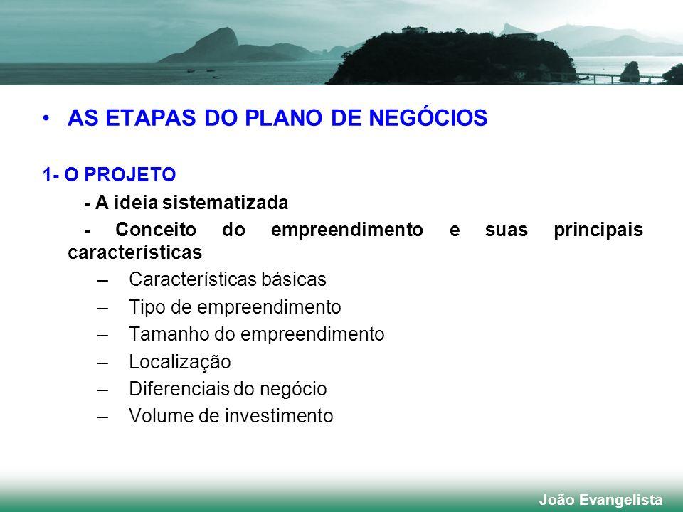 AS ETAPAS DO PLANO DE NEGÓCIOS