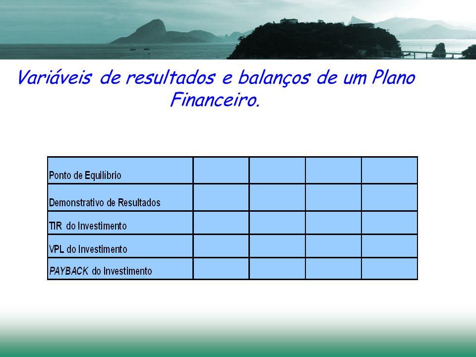 Variáveis de resultados e balanços de um Plano Financeiro.