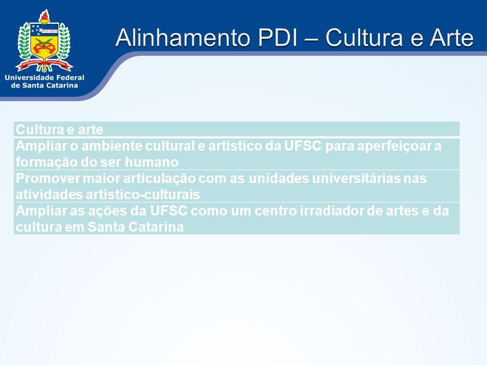 Alinhamento PDI – Cultura e Arte