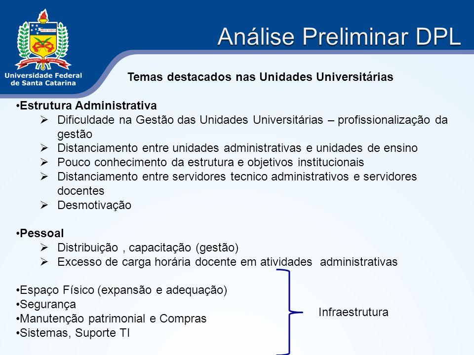 Análise Preliminar DPL