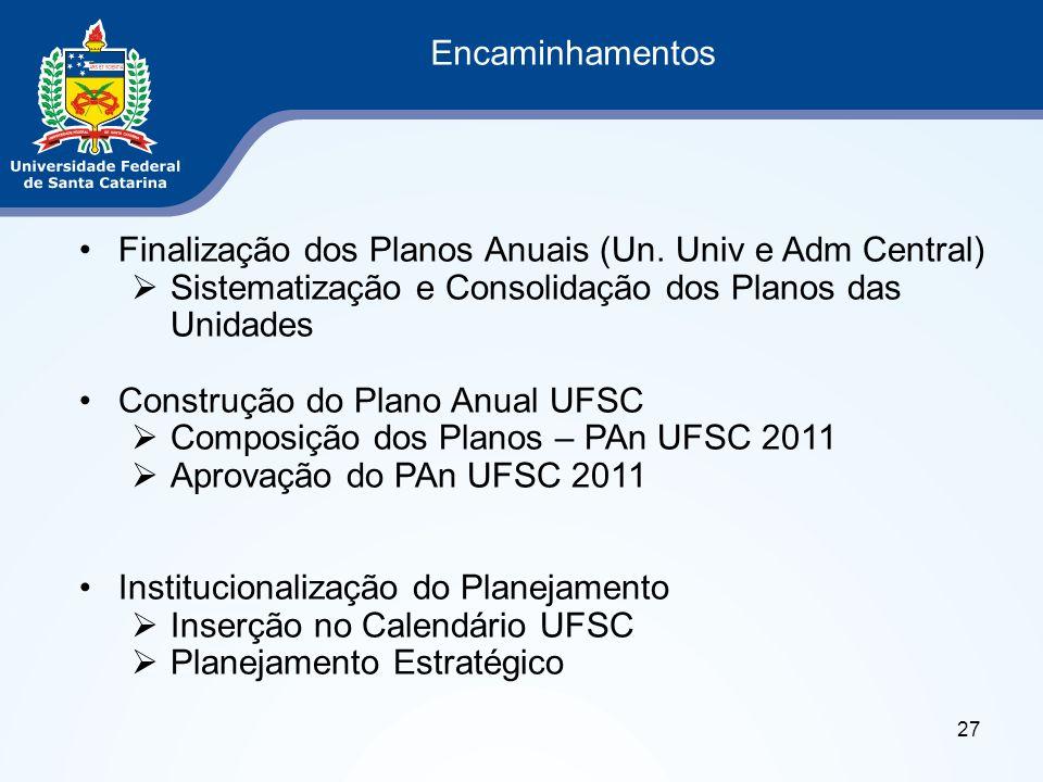Encaminhamentos Finalização dos Planos Anuais (Un. Univ e Adm Central) Sistematização e Consolidação dos Planos das Unidades.