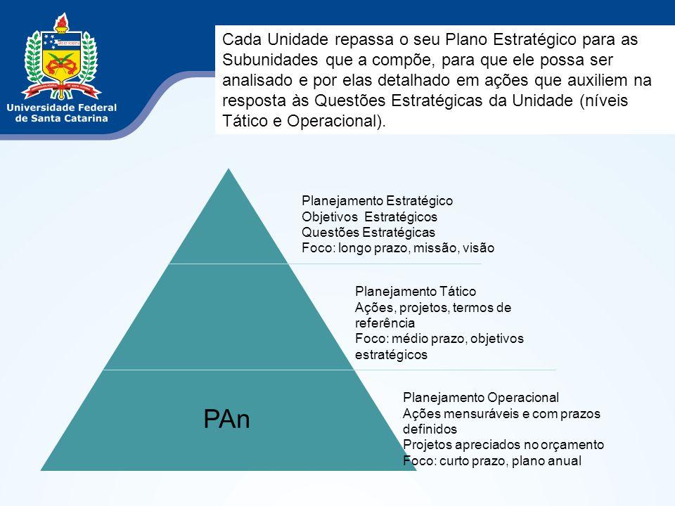 Cada Unidade repassa o seu Plano Estratégico para as Subunidades que a compõe, para que ele possa ser analisado e por elas detalhado em ações que auxiliem na resposta às Questões Estratégicas da Unidade (níveis Tático e Operacional).