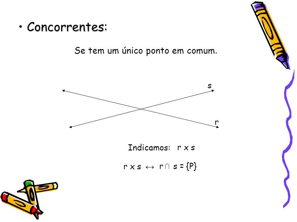 Concorrentes: Se tem um único ponto em comum. ↔ s r Indicamos: r x s