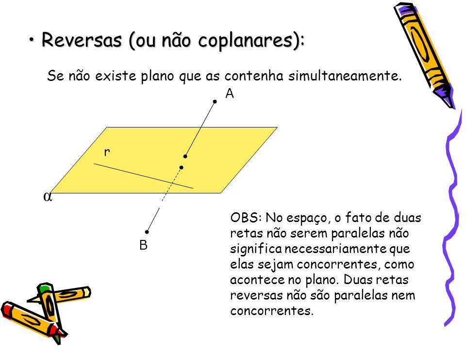Reversas (ou não coplanares):