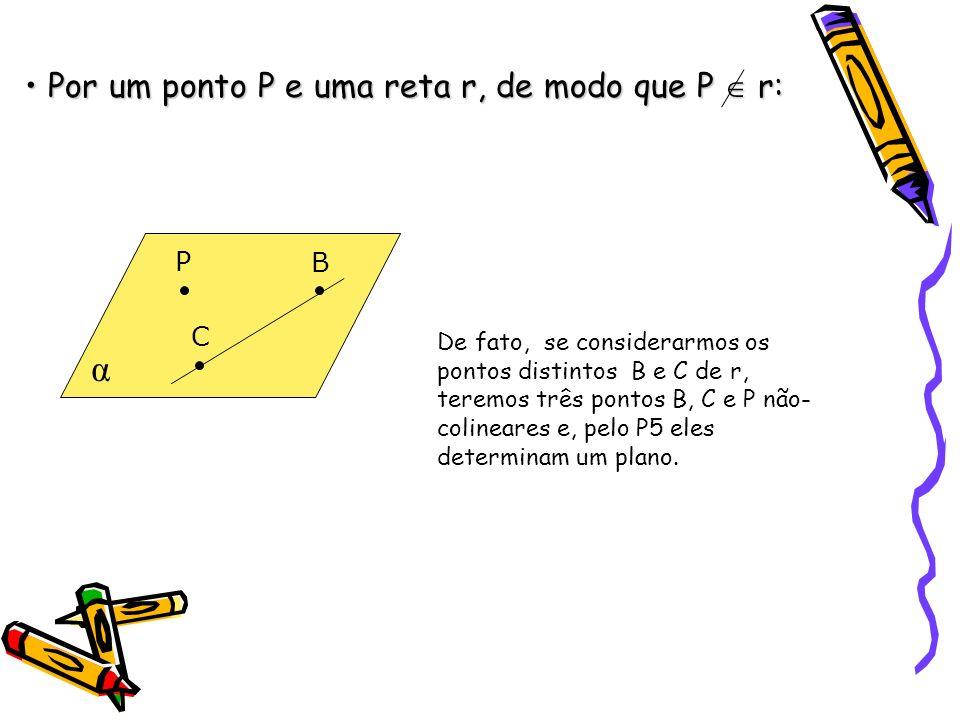 α Por um ponto P e uma reta r, de modo que P  r: P B C