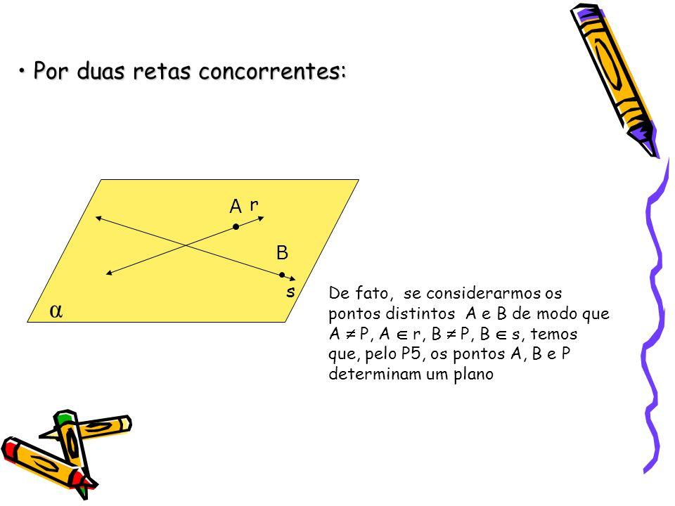α Por duas retas concorrentes: A r B s