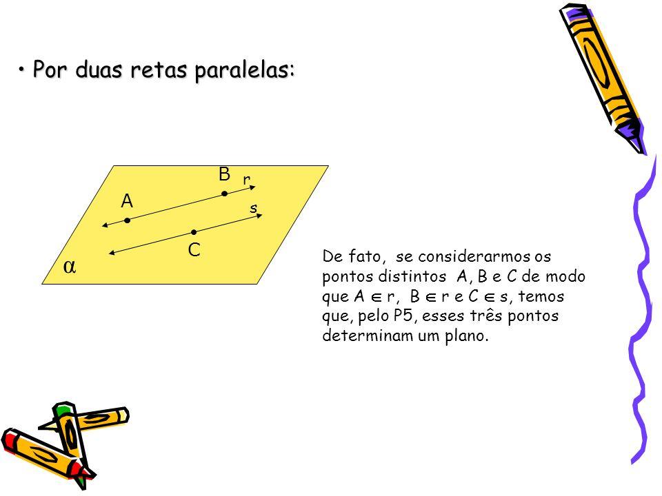 α Por duas retas paralelas: B A C r s