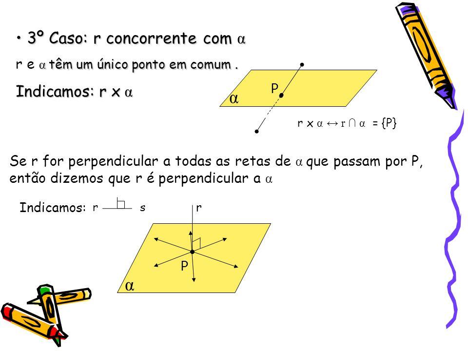 α r α 3º Caso: r concorrente com α Indicamos: r x α