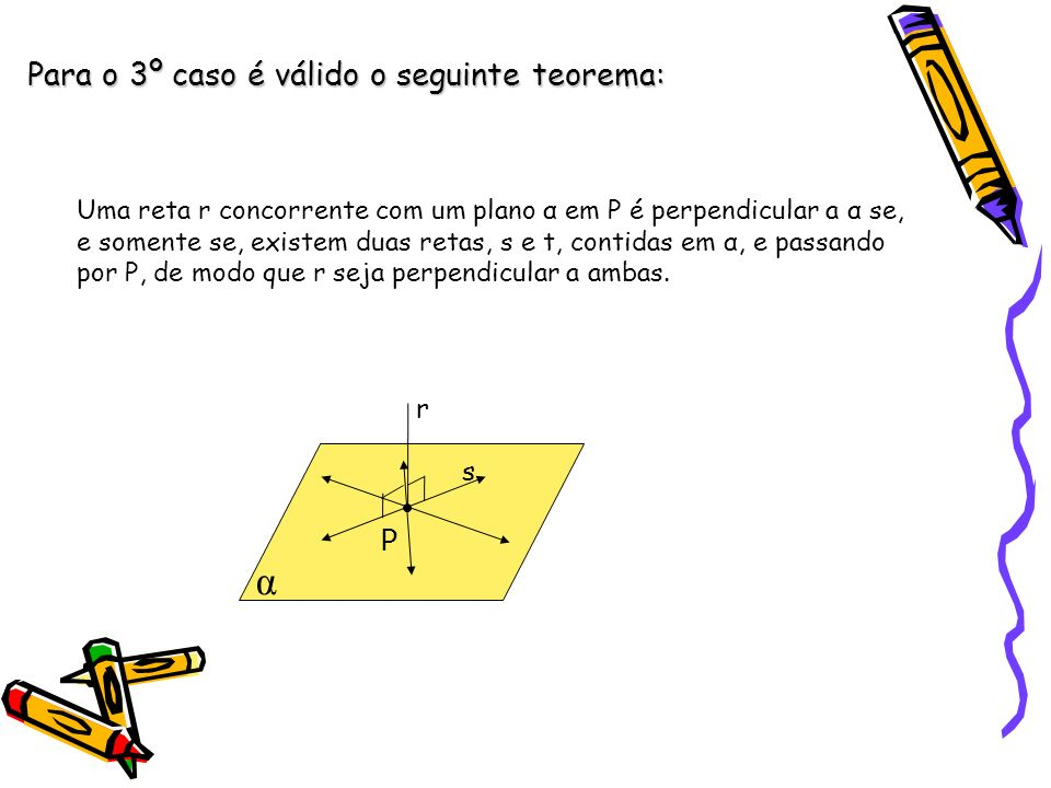 r s α Para o 3º caso é válido o seguinte teorema: P