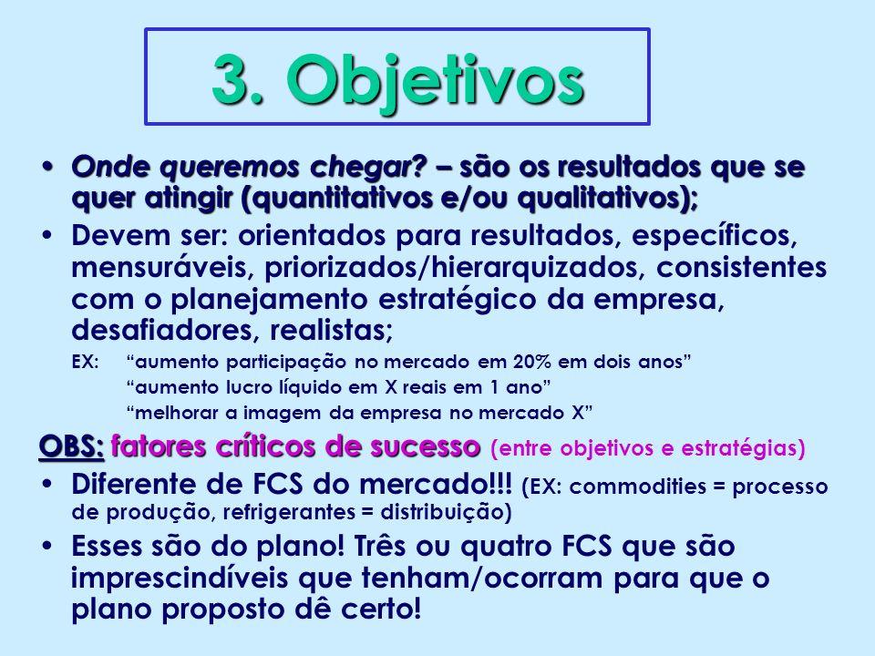 3. Objetivos Onde queremos chegar – são os resultados que se quer atingir (quantitativos e/ou qualitativos);