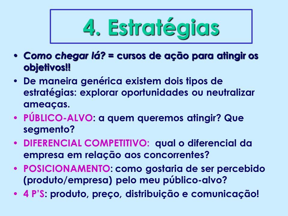 4. Estratégias Como chegar lá = cursos de ação para atingir os objetivos!!