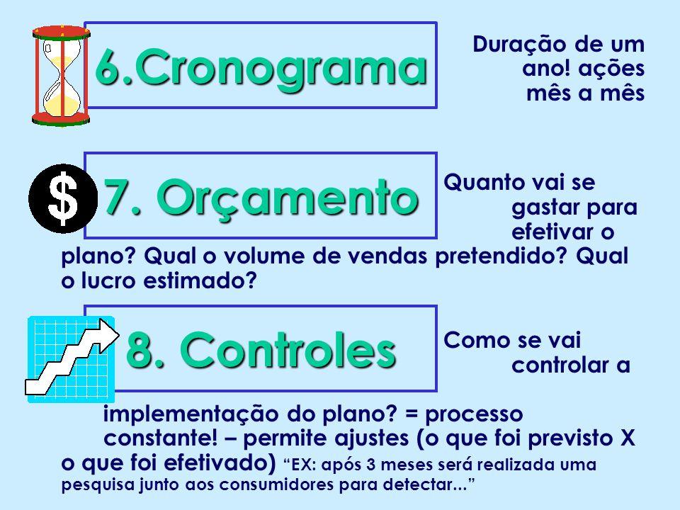 6.Cronograma 7. Orçamento 8. Controles