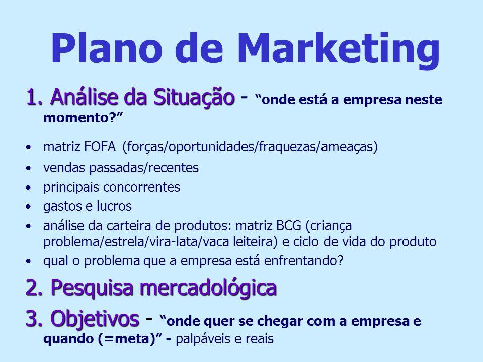 Plano de Marketing 1. Análise da Situação - onde está a empresa neste momento matriz FOFA (forças/oportunidades/fraquezas/ameaças)
