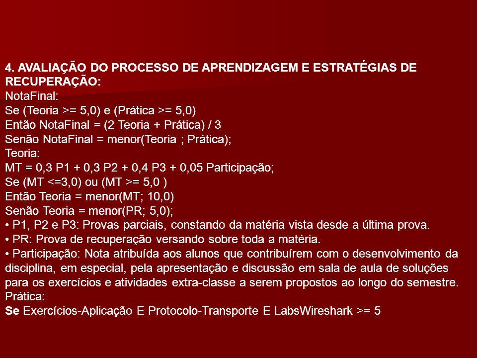 4. AVALIAÇÃO DO PROCESSO DE APRENDIZAGEM E ESTRATÉGIAS DE
