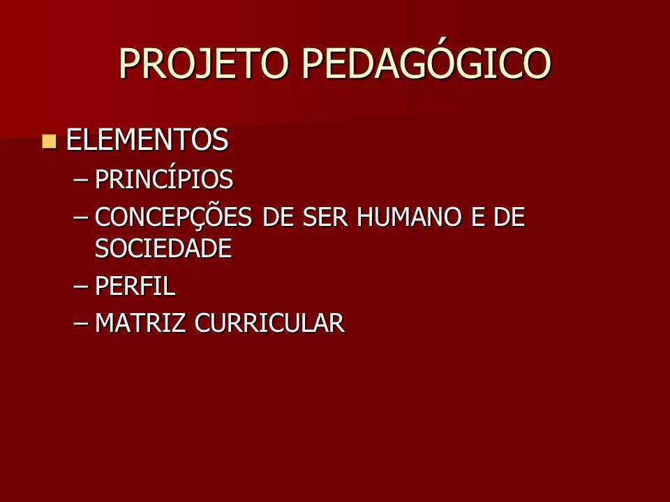 PROJETO PEDAGÓGICO ELEMENTOS PRINCÍPIOS