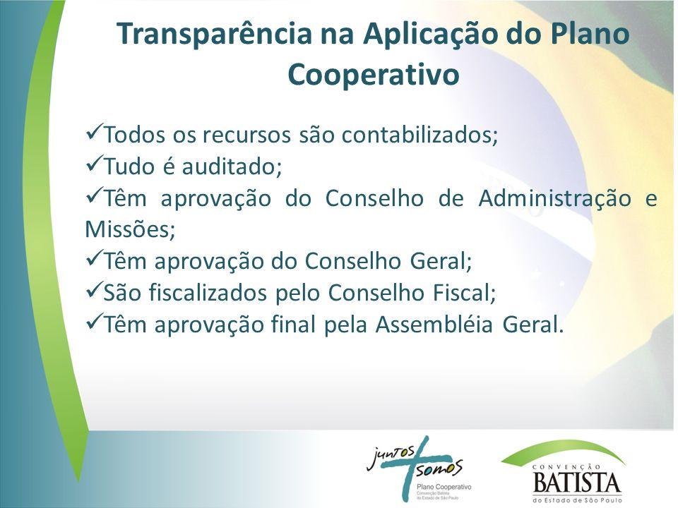 Transparência na Aplicação do Plano Cooperativo