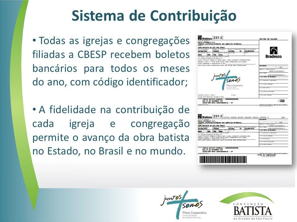 Sistema de Contribuição