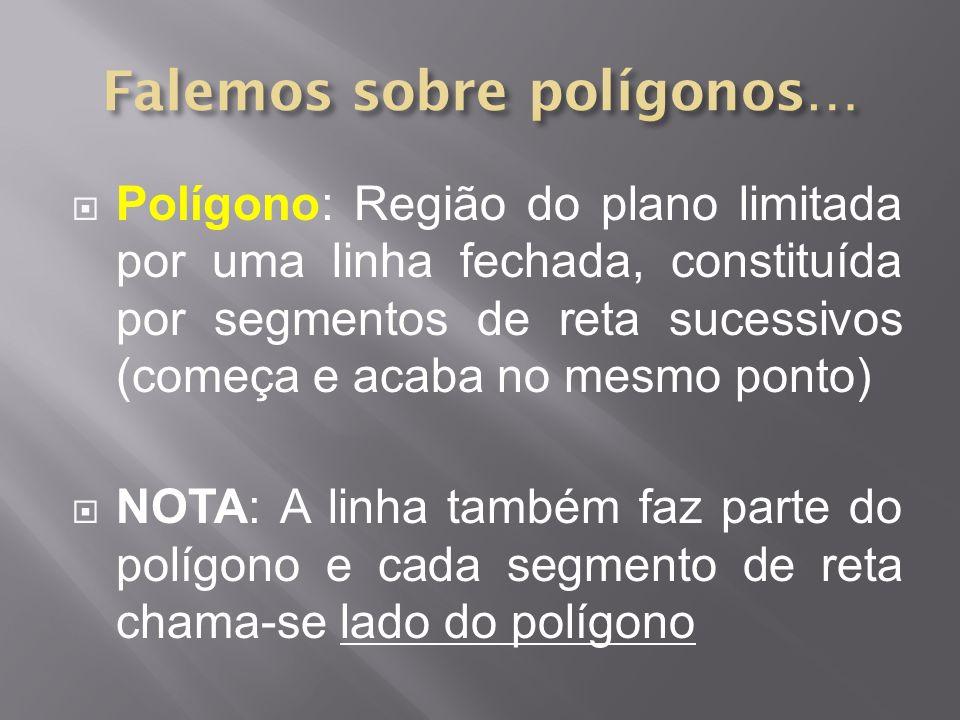Falemos sobre polígonos…