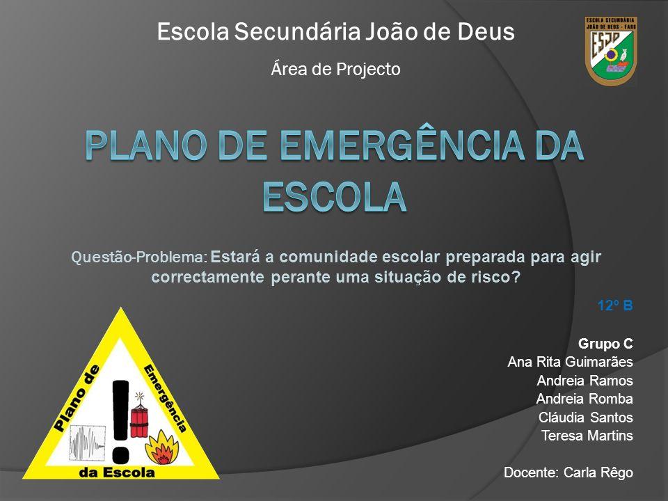 Plano de Emergência da Escola