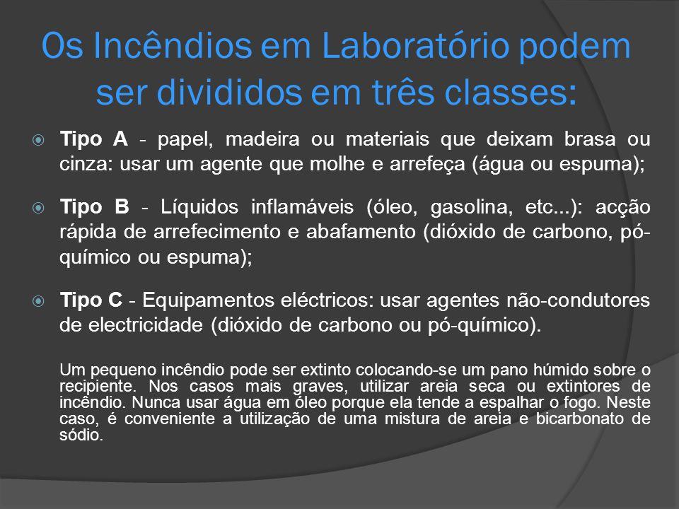 Os Incêndios em Laboratório podem ser divididos em três classes: