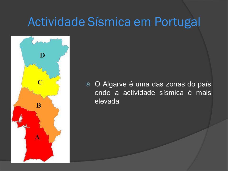 Actividade Sísmica em Portugal