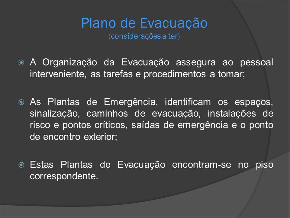 Plano de Evacuação (considerações a ter)