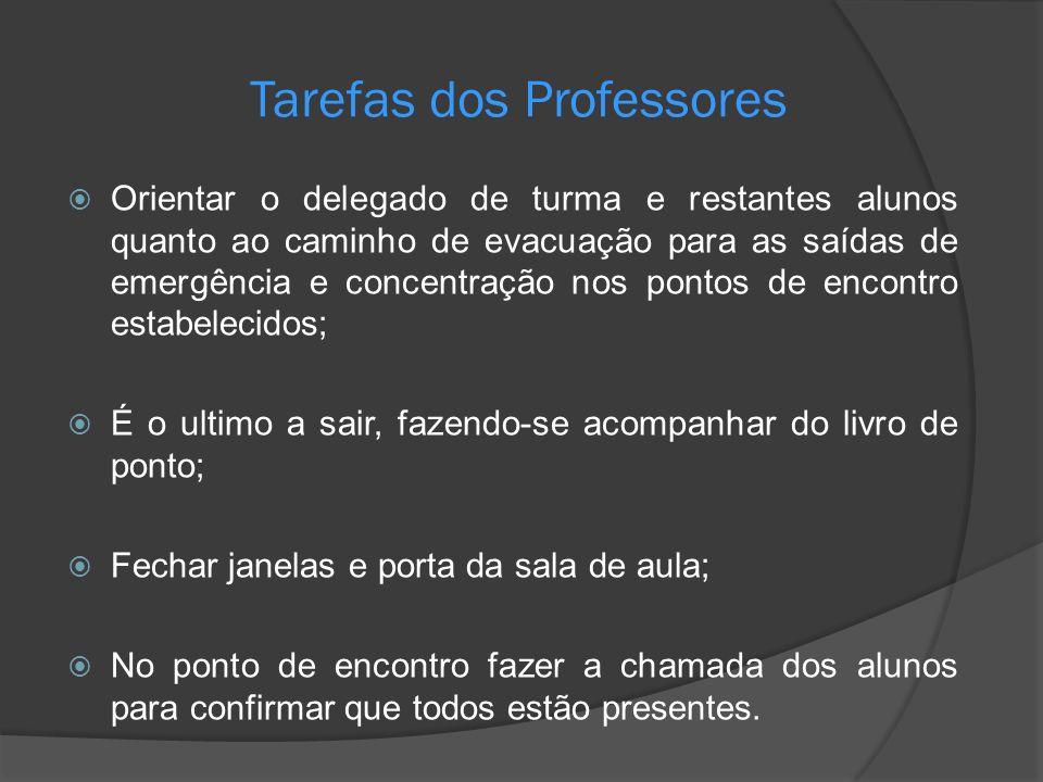 Tarefas dos Professores