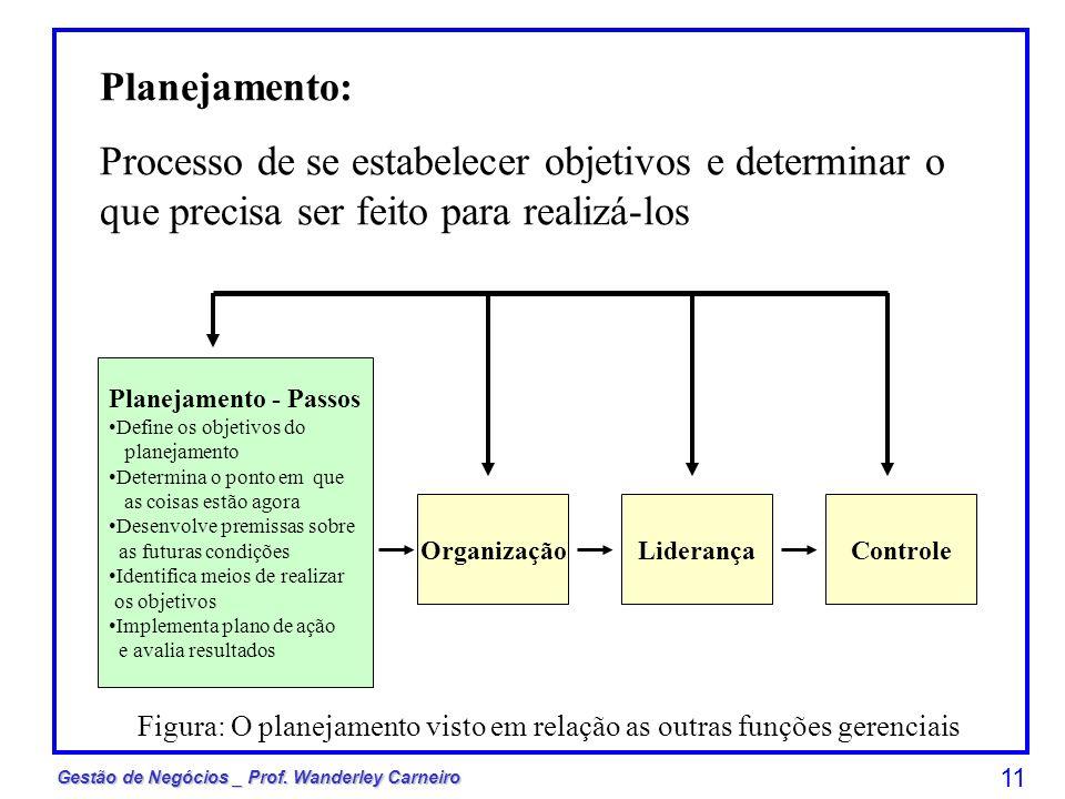 Planejamento: Processo de se estabelecer objetivos e determinar o que precisa ser feito para realizá-los.