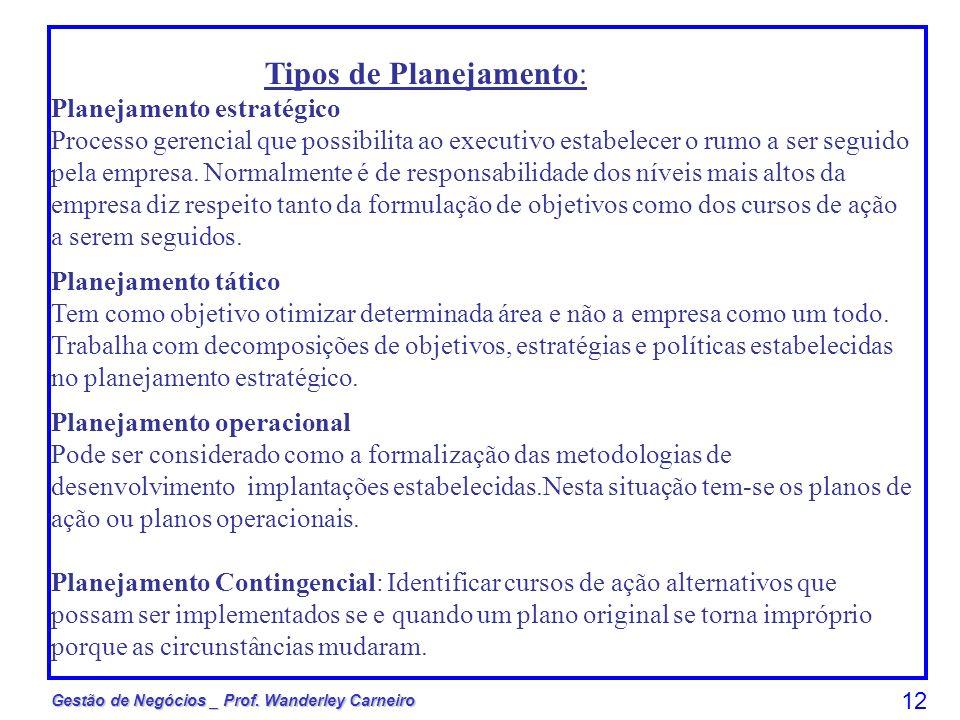 Tipos de Planejamento: