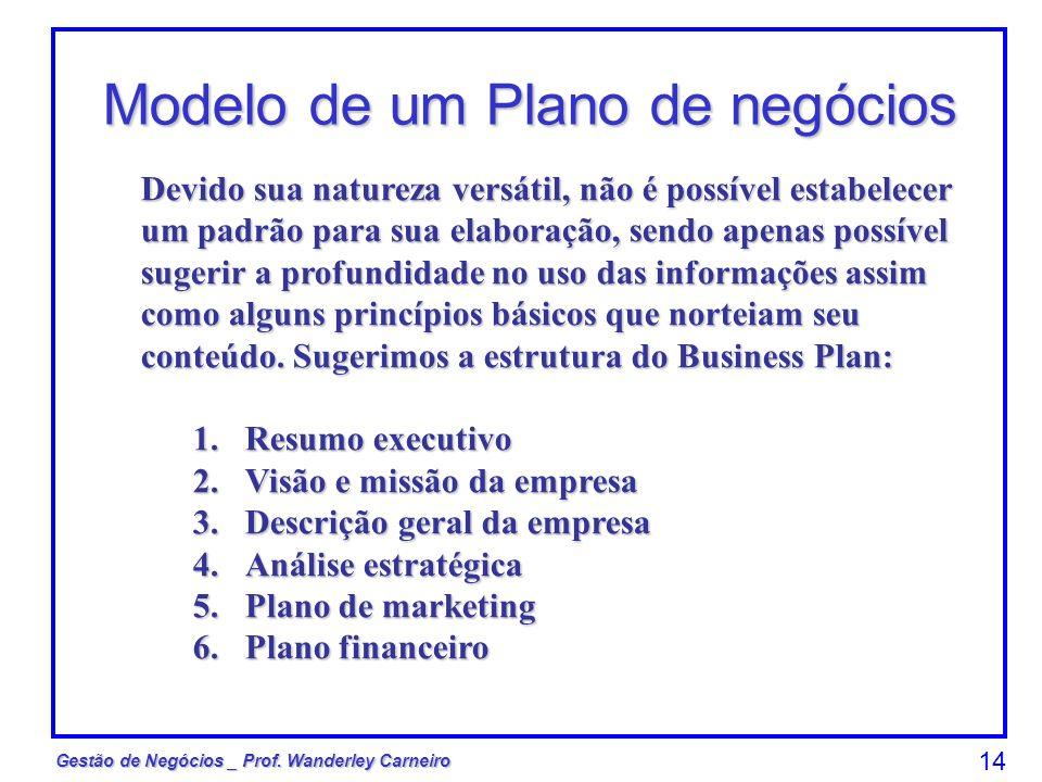 Modelo de um Plano de negócios