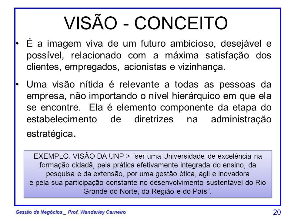 VISÃO - CONCEITO
