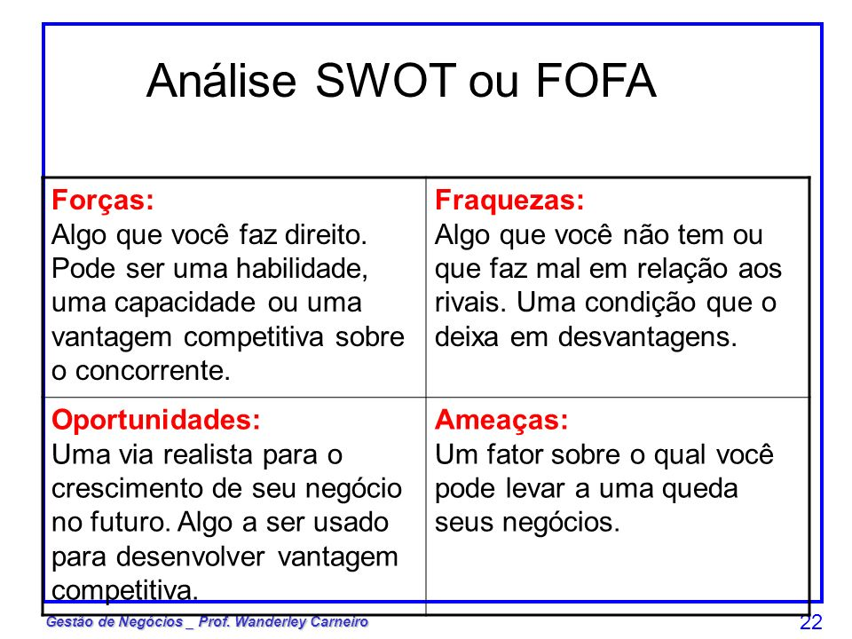Análise SWOT ou FOFA Forças: