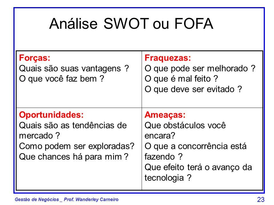 Análise SWOT ou FOFA Forças: Quais são suas vantagens
