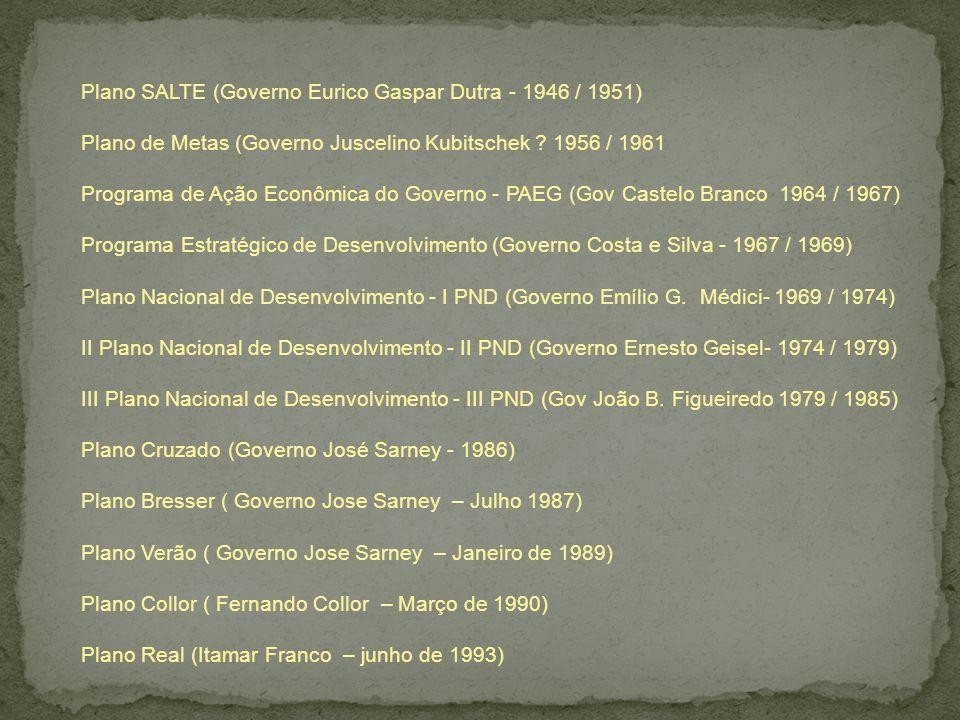 Plano SALTE (Governo Eurico Gaspar Dutra - 1946 / 1951)